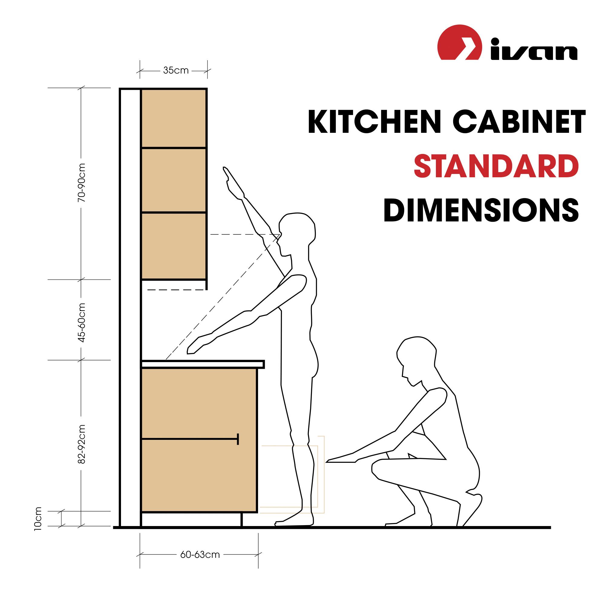 Standard kitchen cabinet demensions   IVAN HARDWARE